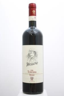 Gini Rosso 1998